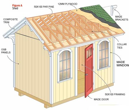 8x8 Gable Shed Plans