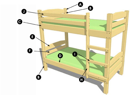 home dzine home diy how to make a diy bunk bed. Black Bedroom Furniture Sets. Home Design Ideas