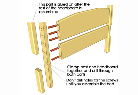 instructions bunk bed