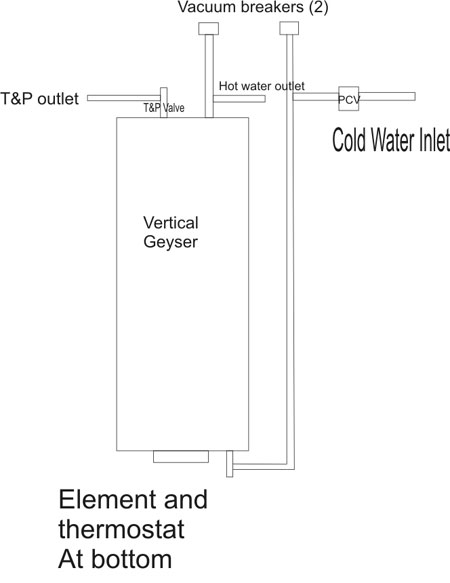 Home Dzine Home Diy Safety Tips For Geyser Installation