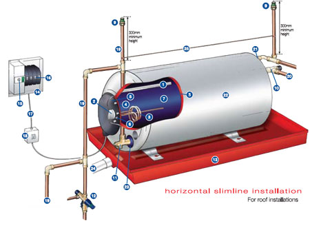 587 home dzine home diy safety tips for geyser installation geyser thermostat wiring diagram at aneh.co