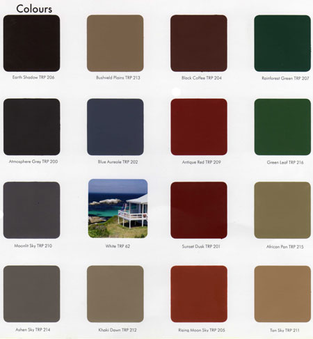 Plascon Nuroof Cool paint