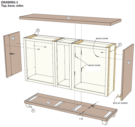 Home Dzine Home Decor Use Stock Cabinets To Make A