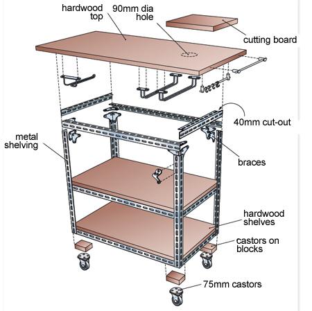 Ilha de cozinha móvel DIY ou estação de trabalho