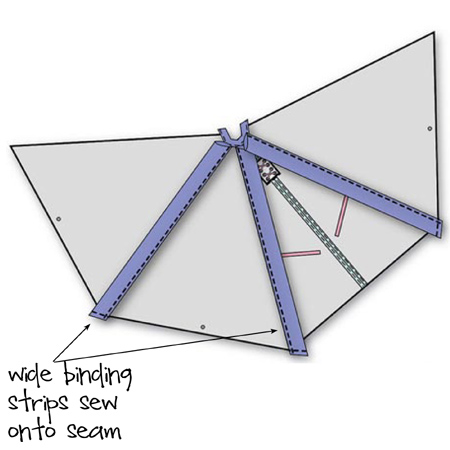 Home Dzine Craft Ideas Make A Wigwam Or Teepee For