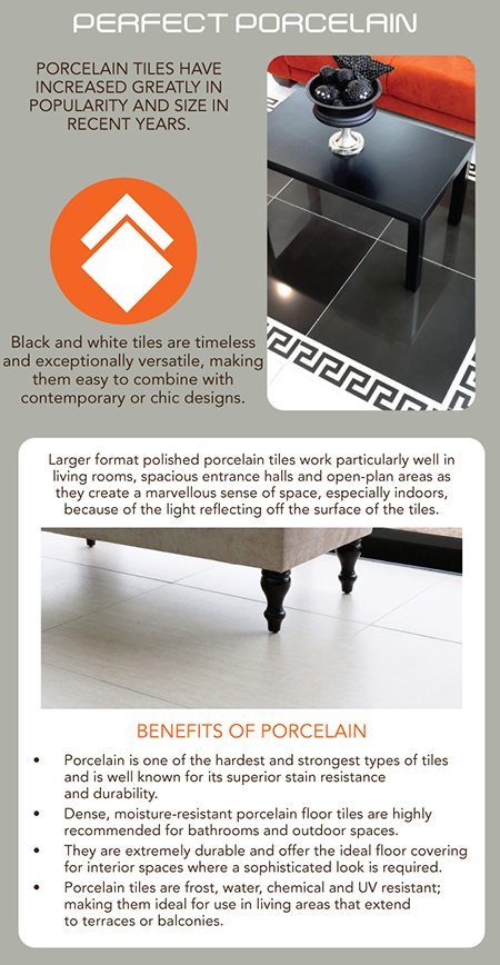how to choose porcelain tiles