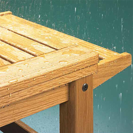 Good Protect Outdoor Wood From The Elements