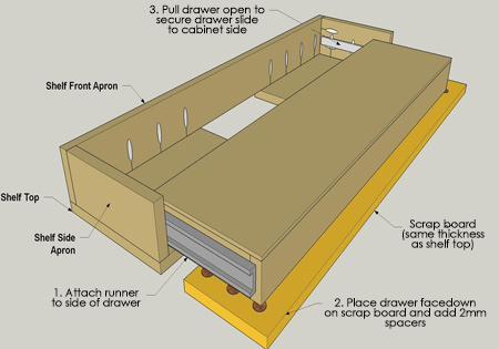 8. For the pullout drawer, ballbearing drawer runners provide smooth operation and are easy to install.