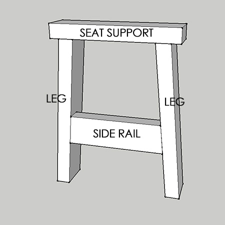 BELOW: How the sides should be assembled. The side rail is flush with the outside of each leg.