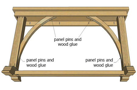 GOOD TO KNOW: The table looks just as good if you leave off the curved arches, but they do add a nice finishing touch.