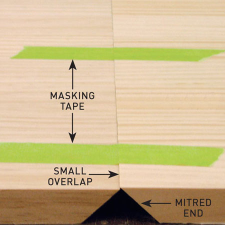3. Apply wood glue along the mitred edge.