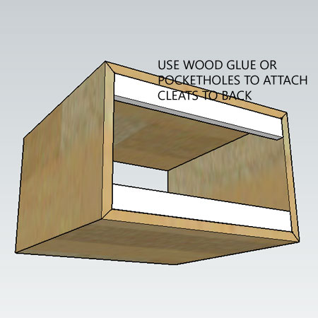 6. Cleats are used to join the individual boxes together. Glue - or use pocketholes - to secure a cleat at the top and bottom (back) of each box.