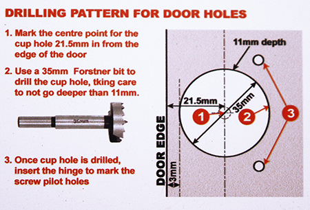 It's easy to install concealed hinges using the precise instructions show on this page