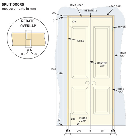 Space saving doors