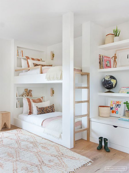 Modern Bedrooms For Kids