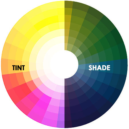 tint and shade on colour wheel