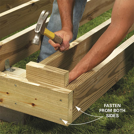build platform frame for deck