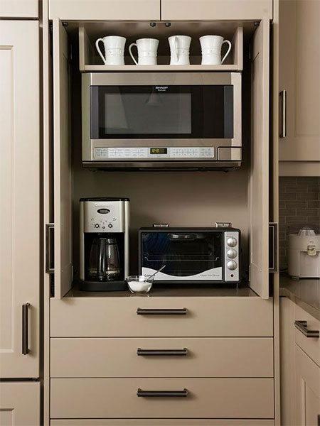 Where To Put A Microwave