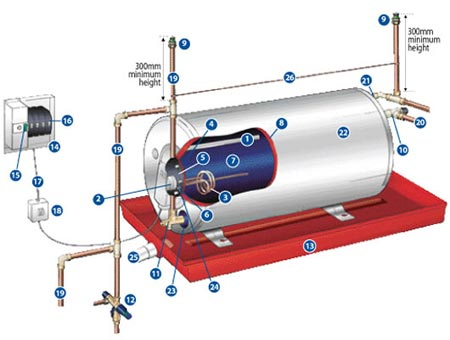 home dzine  how to know if your geyser is faulty, wiring diagram