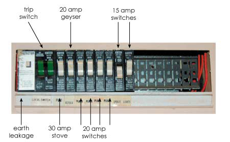 House Circuit Breaker Panel - Merzie.net