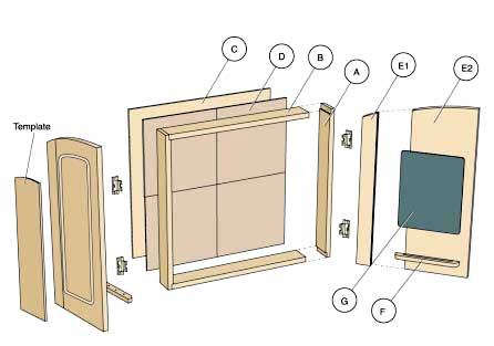 Woodworking Plans Dart Board Cabinet Plans PDF Plans