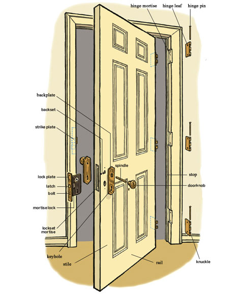 Home dzine home diy how to hang an interior door Exterior door frame parts