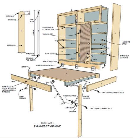 Home Dzine Home Diy Foldaway Workbench
