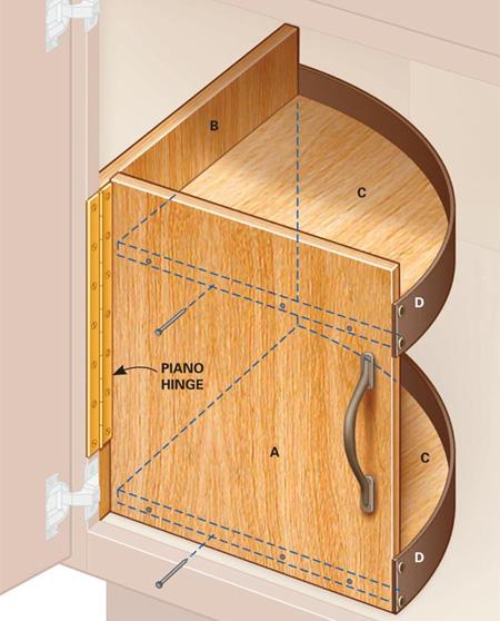 home dzine kitchen rotating storage shelf