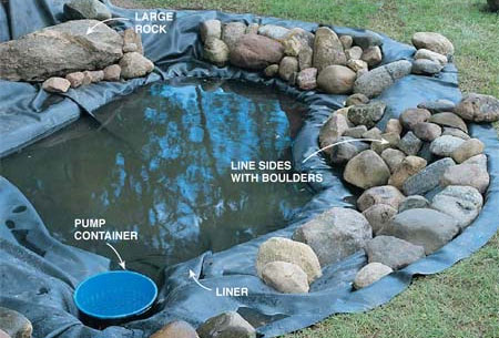 Home dzine garden ideas simple ways to add water to a garden for Building a koi pond step by step