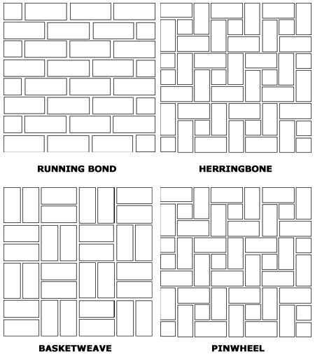 Brick Floor Patterns : Home dzine improvement lay a natural brick floor