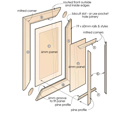 Home Dzine Kitchen How To Make Raised Panel Cabinet Or Cupboard Doors